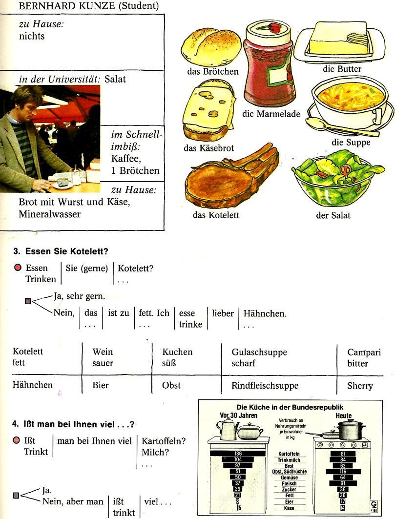 картинки по немецкому языку 5 класс