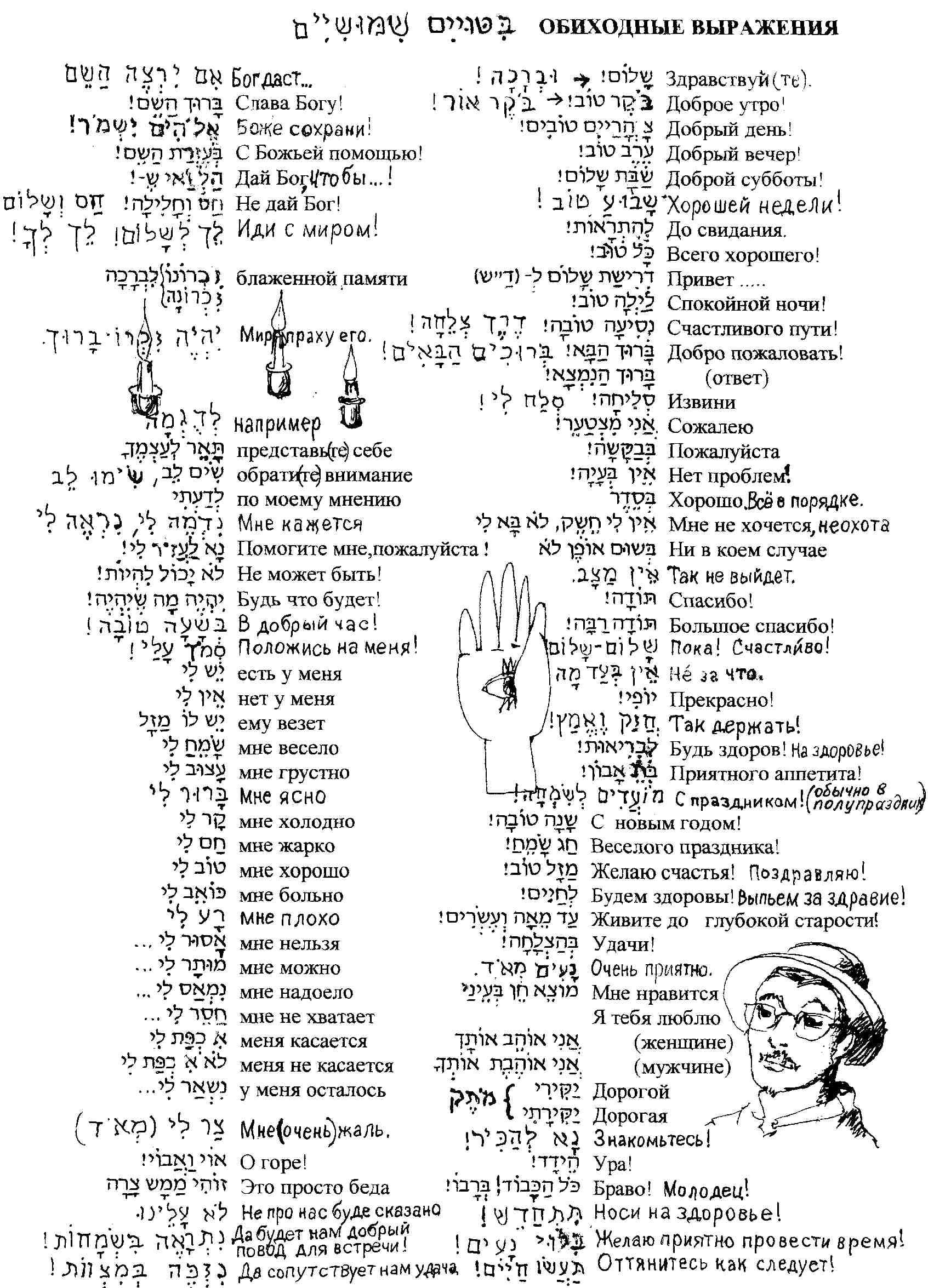 Русско Венгерский Словарь С Произношением