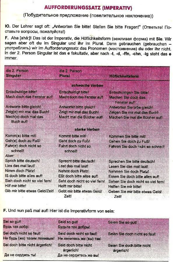 вопросы на немецком языке знакомство
